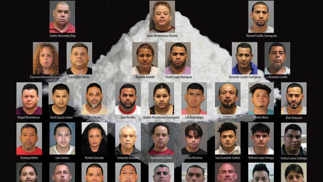 The people arrested in connection with an eight-month investigation into drug trafficking in Plainfield by members of rival organizations.