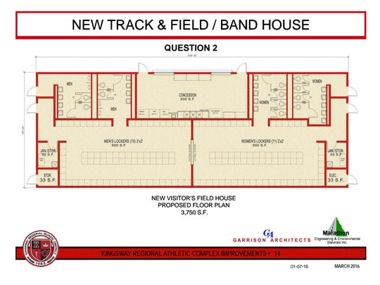 The plans show Kingsway Regional School District's proposed new visiting team's field house. A referendum will be held March 8.