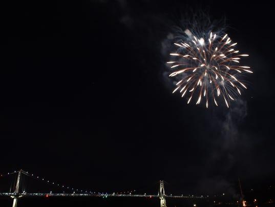 2016 City of Poughkeepsie Fireworks