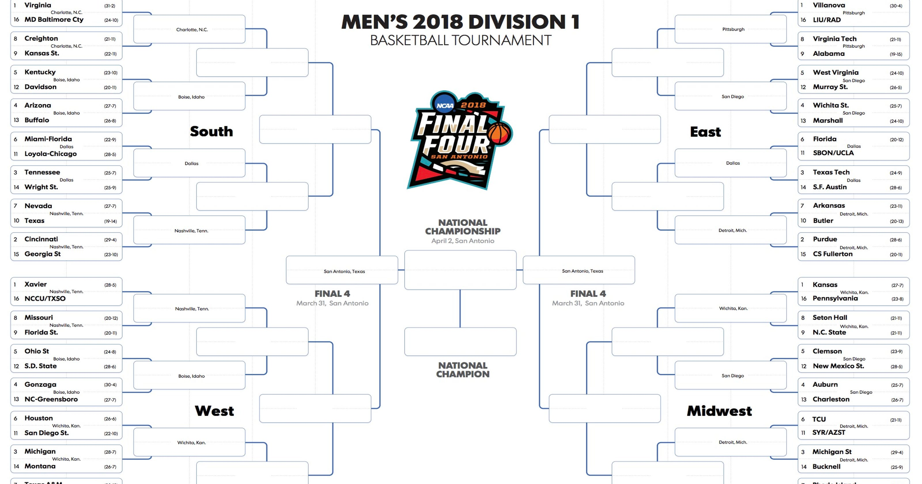 Beat Couch NCAA Tournament Bracket Pool