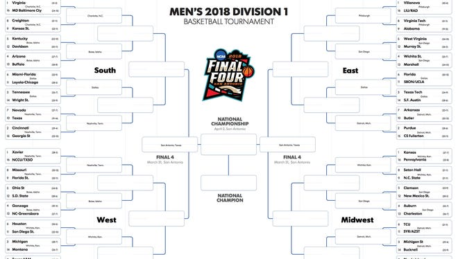 Printable NCAA bracket