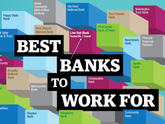american banker ranked the best banks to work for photo