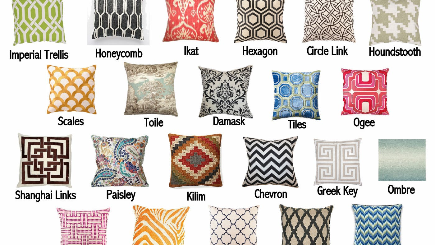 Your Guide To Fabric Pattern Trends