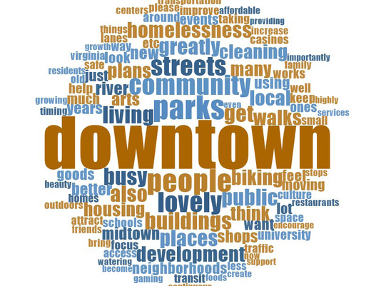 635858944687219512-Downtown-Wordle.png
