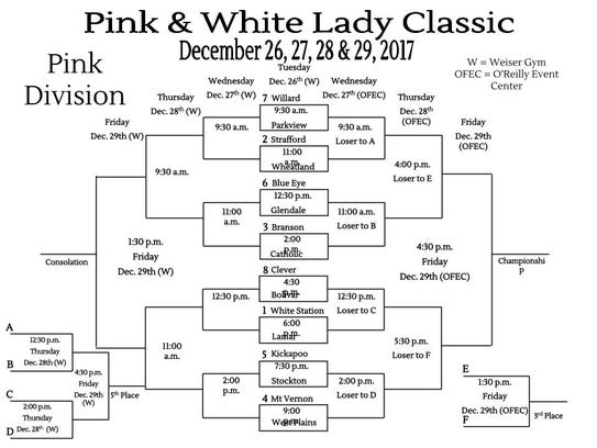 Pink and White Lady Classic Pink Division