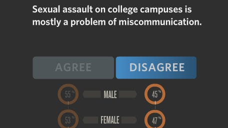 Think About It, an online module, is designed to educate incoming students at Ball State University and the University of Southern Indiana about topics such as sexual assault and alcohol poisoning.