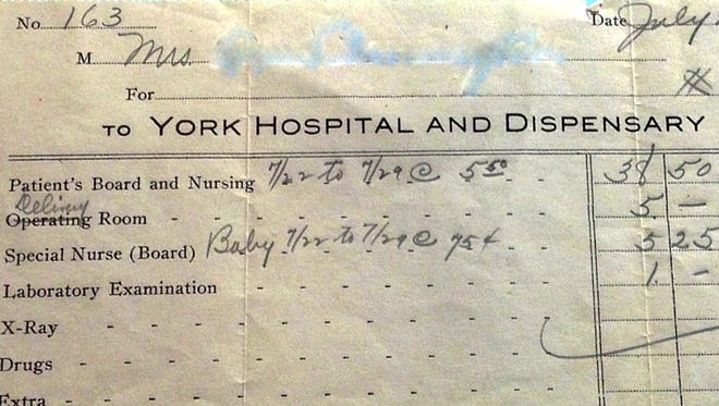 Remember when medical care was much less expensive?
