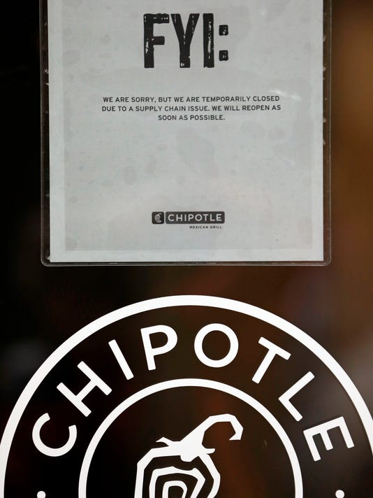 Chipotle-E coli