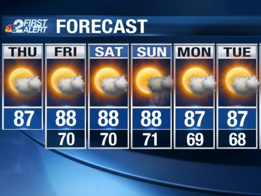 weather-1013-thurs-nbc2-7day-web.jpg