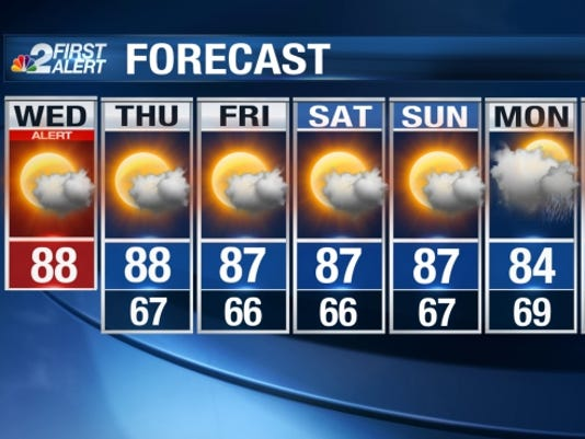 weather-0419-wed-nbc2-7day-web.jpg