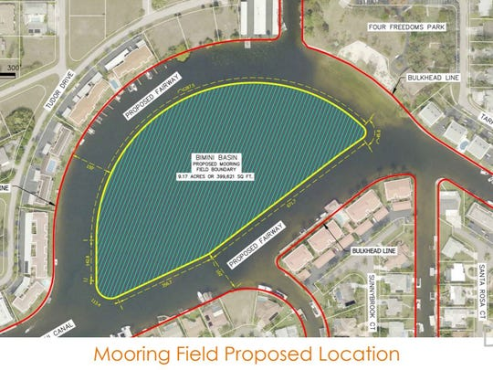 A slide from a presentation by Matthew Starr of Santec shows the proposed mooring field boundary for Bimini Basin.