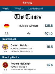 The Times' Prep Fantasy Football contest is exclusive