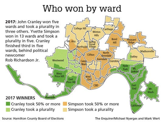 2017 Cincinnati primary winner-by-ward
