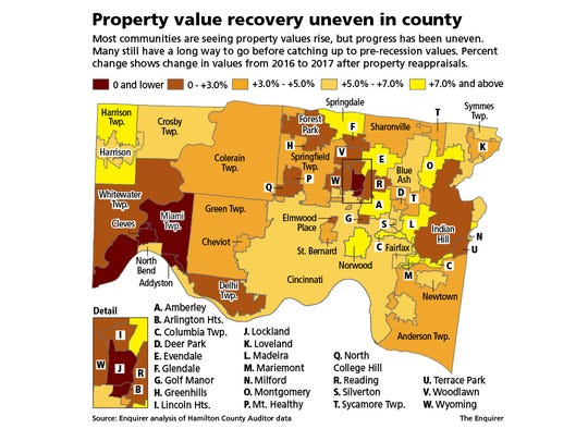 Property value recovery uneven in county