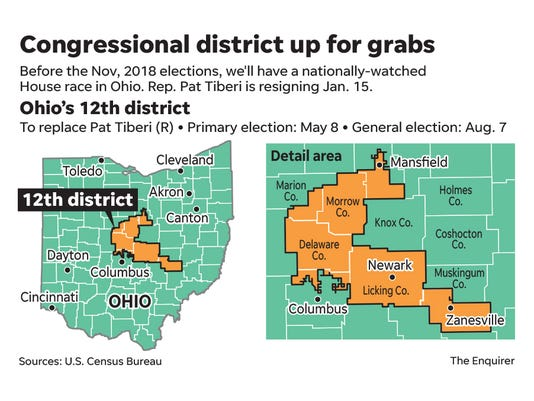 Who S Who In The Crowded Race For Ohio S 12th District In Congress
