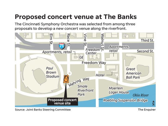 The site of CSO's proposed concert venue recommended by the Joint Banks Steering Committee on Wednesday