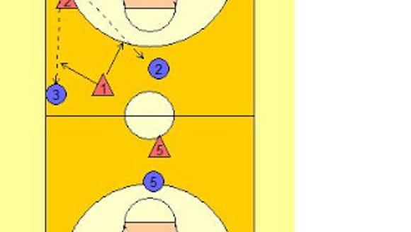 A diagram of Bruce Pearl's diamond full-court press.