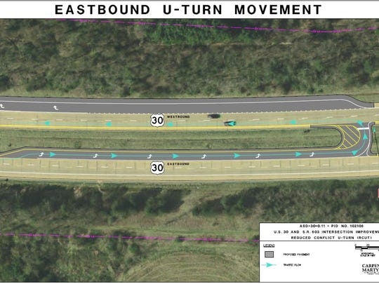 Drivers headed north on Ohio 603 or turning from Ohio 603 north to U.S. 30 west would make a U-turn about 1,000 feet from Township Road 1255.