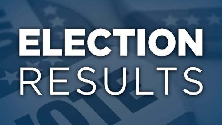 Unofficial 2016 Central Indiana Election Results