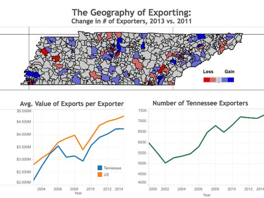 The Geography of Exporting: Change in # of Exporters, 2013 vs. 2011
