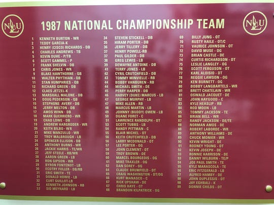 The 1987 Northeast Louisiana Indians stand immortalized in the ULM football field house.