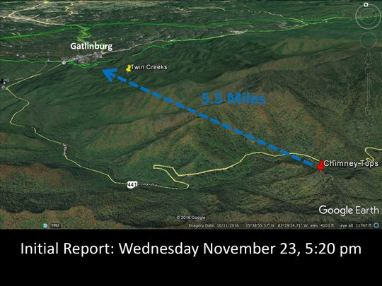 The distance from Chimney Tops, where the fire was first spotted on Nov. 23, to Gatlinburg, where it spread to on Nov. 28, is 5.5 miles.