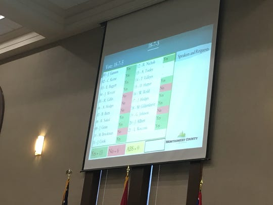 The final vote on changes to rules governing surrendering