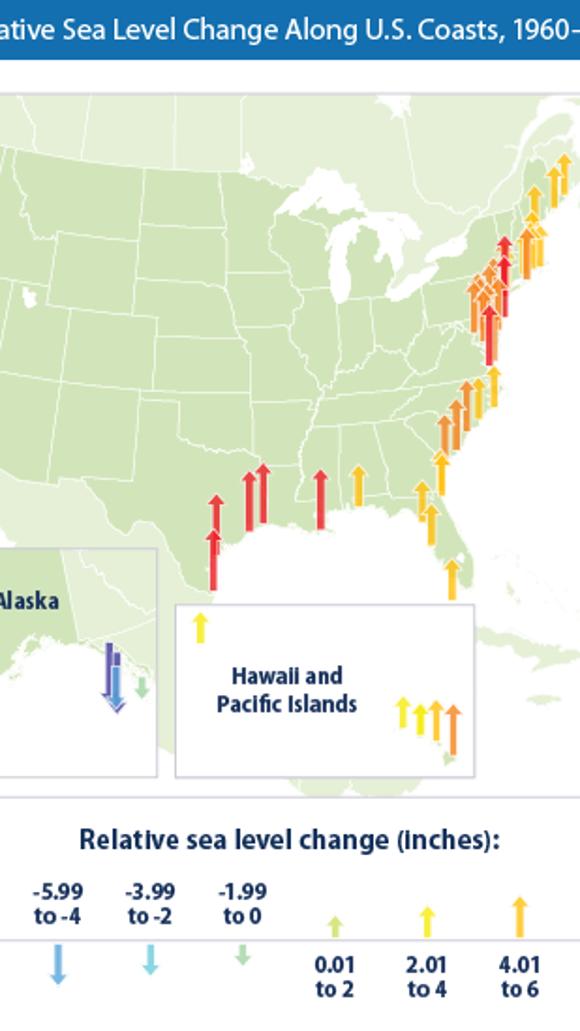 Source: U.S. Environmental Protection  Agency