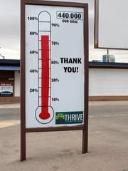 Thrive in Southern New Mexico has raised about 76 percent of its goal, about $335,000, but they need about $100,000 more to reach its $440,000 goal.