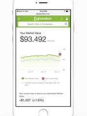 Glassdoor is a job site that aims to create more transparency