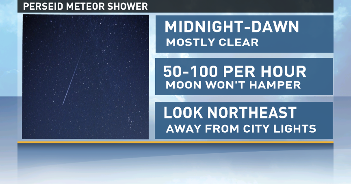 Perseid Meteor Shower Peaks Tonight