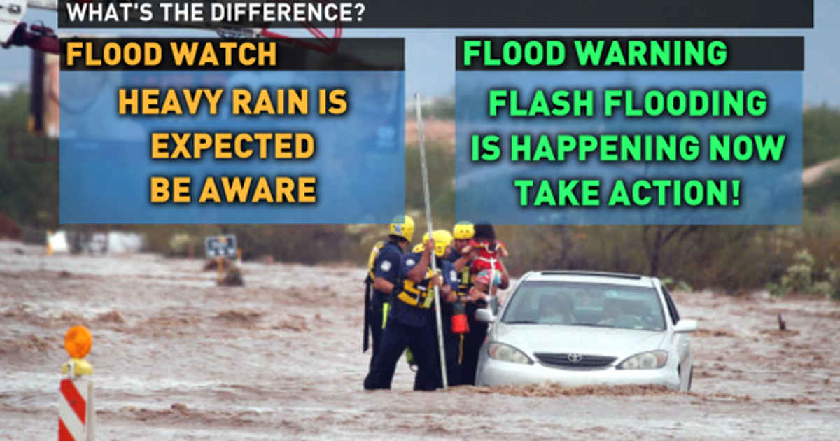 The difference between flood watches and warnings for What is the difference between space and place