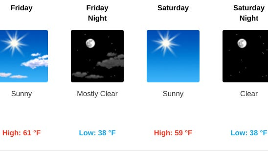 The National Weather Service forecast from the Cleveland office calls for lows in the 30s and the potential for early-morning frost on Saturday and Sunday in Edinboro, among other places in Erie and Crawford counties.