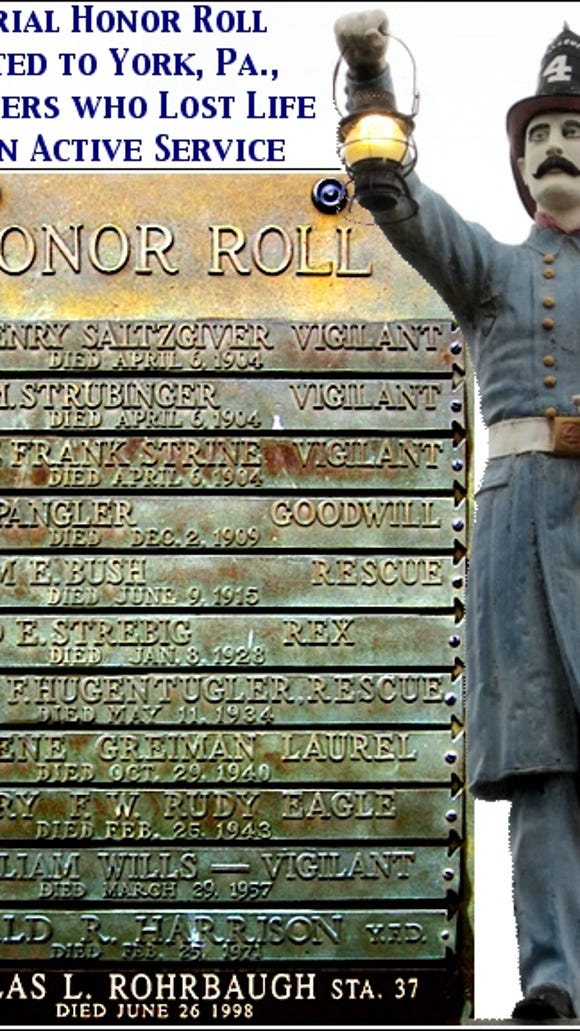 Illustration Superimposing Memorial Honor Roll & Rescue Fireman topping the Monument, at the York Fire Museum, 757 West Market Street, York, PA (2015 Photos, S. H. Smith)