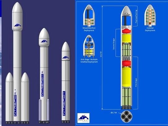 A look at Rocket Crafters Intrepid line of Rockets.
