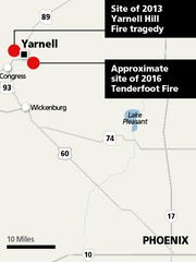 Location of Tenderfoot Fire.