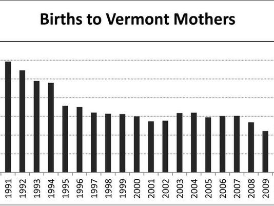 Births in VT April 3.jpg