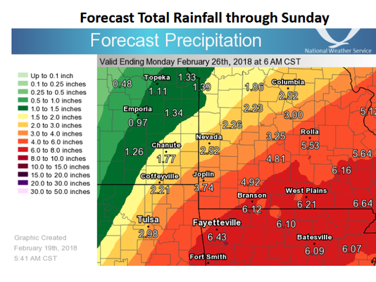 636546533253496449-Rainfall.jpg