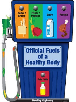 The fuel pump poster from Wendy Cooper's Healthy Highway nutrition and exercise program.