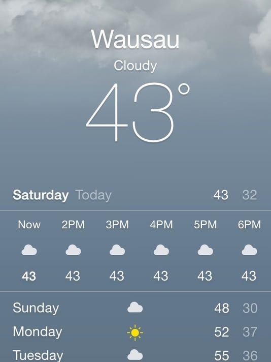 Wausau Weather
