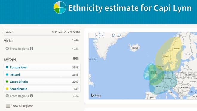 Ethnicity estimate for Statesman Journal Columnist Capi Lynn from AncestryDNA.