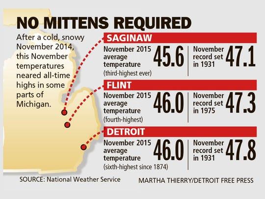 No mittens required