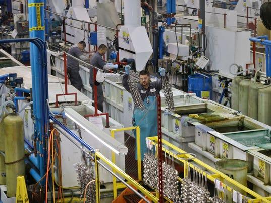 AP Economy Manufacturing