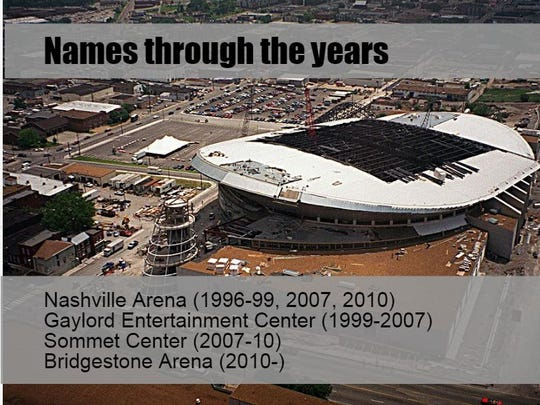 What Nashville's downtown arena has been named through the years.