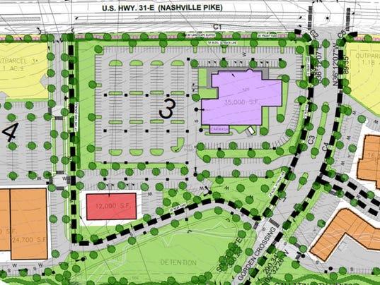 Kroger Gallatin Tn >> Honda dealership plan approved in Gallatin