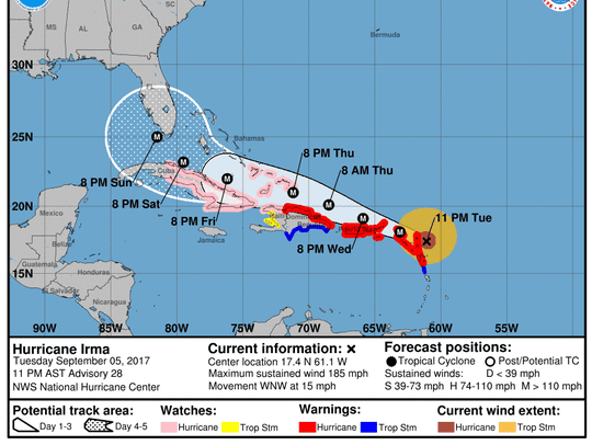 Projected path of Hurricane Irma as of 11 p.m. Tuesday,