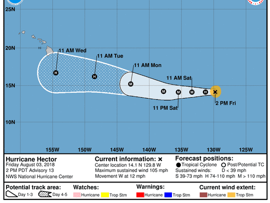 Projected path of Hurricane Hector as of 5 p.m. Friday,