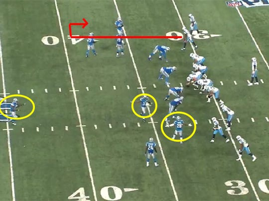 Lions defenders try to work out communication issues just before the snap.