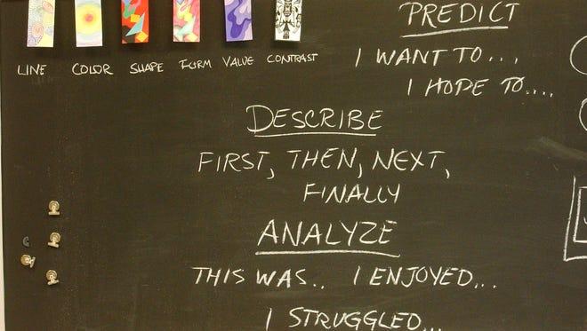A school blackboard