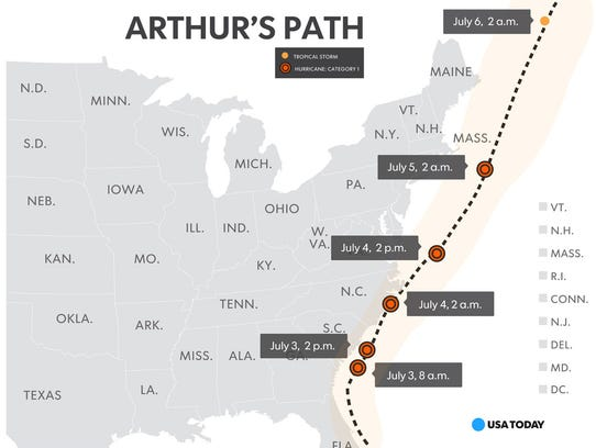 Hurricane Arthur map path